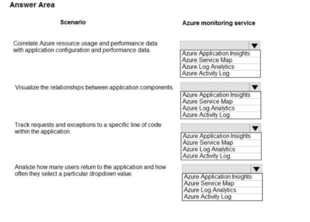 Microsoft Azure Architect Design Exam Question 7