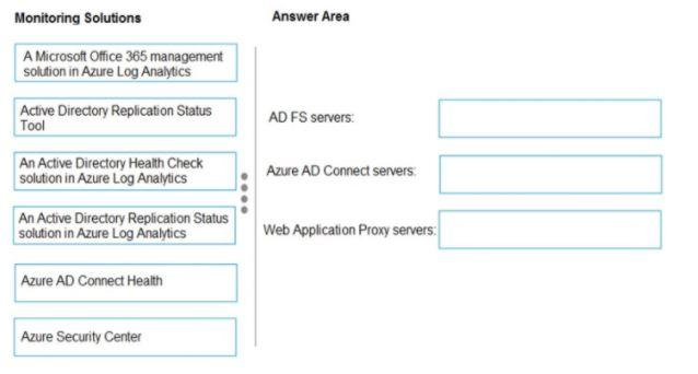 Microsoft Azure Architect Design Exam Question 8
