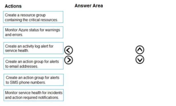 Microsoft Azure Architect Design Exam Question 10