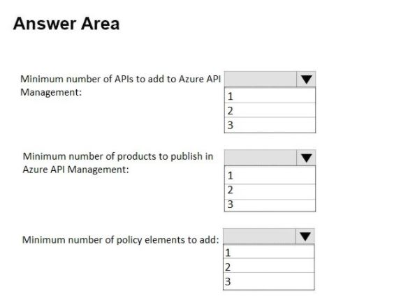 Microsoft Azure Architect Design Exam Question 19
