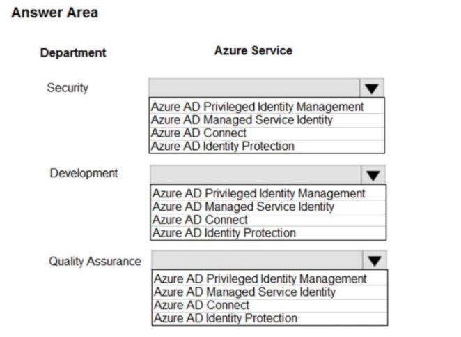 Microsoft Azure Architect Design Exam Question 30.1
