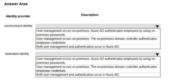 Microsoft Azure Architect Design Exam Question 33