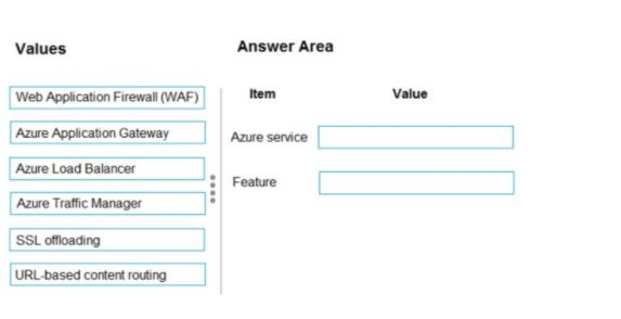 Microsoft Azure Architect Design Exam Question 36