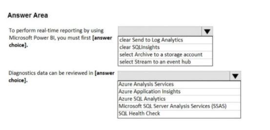 Microsoft Azure Architect Design Exam Question 47.1