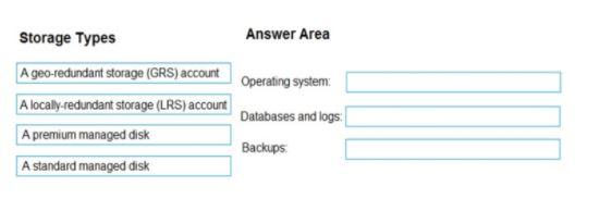 Microsoft Azure Architect Design Exam Question 68.1