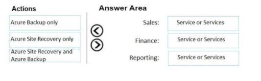 Microsoft Azure Architect Design Exam Question 76