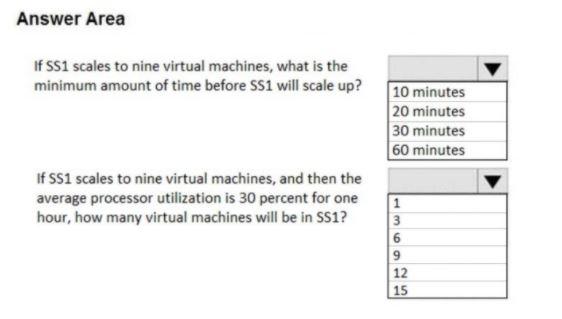 Microsoft Azure Architect Design Exam Question 82.1