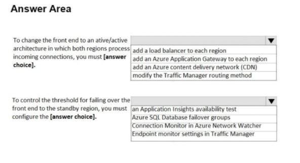 Microsoft Azure Architect Design Exam Question 104.1