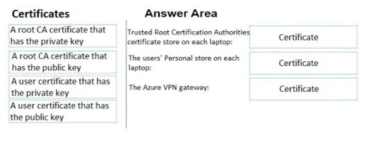 Microsoft Azure Architect Design Exam Question 109