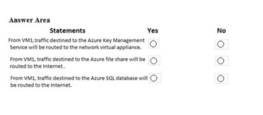 Microsoft Azure Architect Design Exam Question 111.1