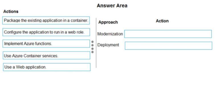 Microsoft Azure Architect Design Exam Question 126