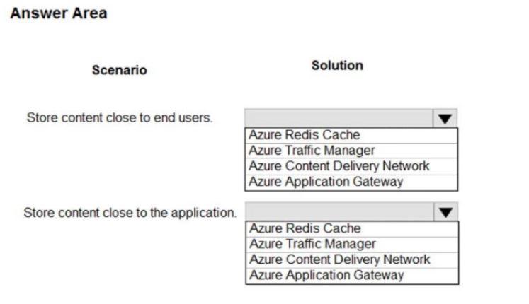 Microsoft Azure Architect Design Exam Question 133