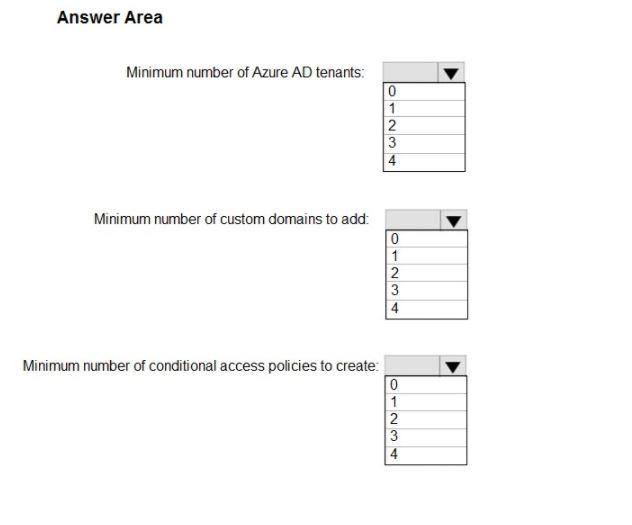 Microsoft Azure Architect Design Exam Question 155.3
