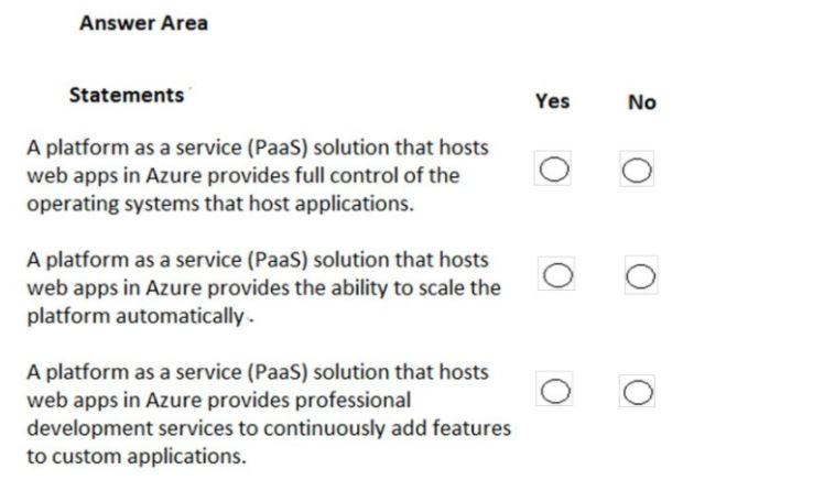 Microsoft Azure Fundamentals Question 1