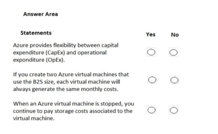 Microsoft Azure Fundamentals Question 2