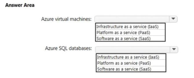 Microsoft Azure Fundamentals Question 13