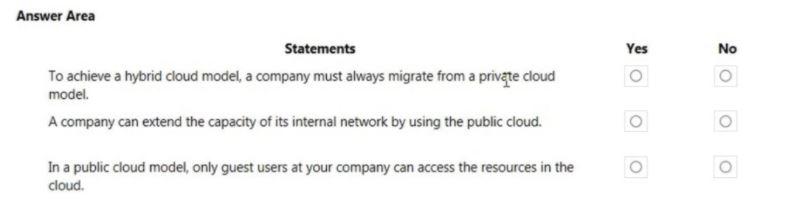 Microsoft Azure Fundamentals Question 15