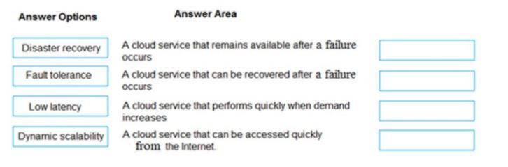 Microsoft Azure Fundamentals Question 21