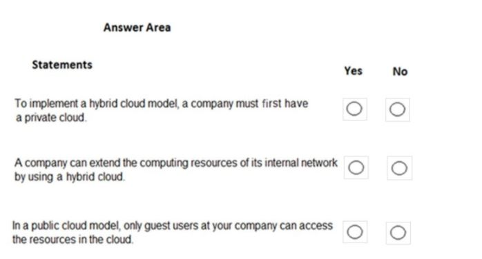 Microsoft Azure Fundamentals Question 22