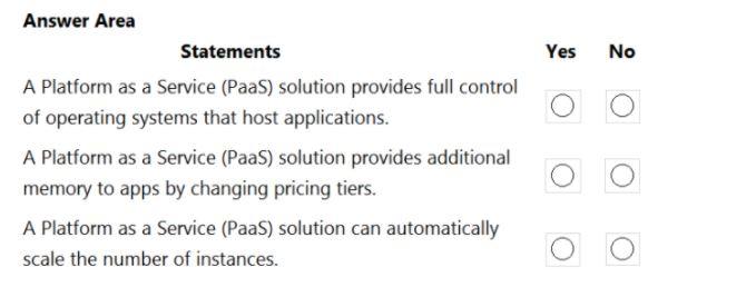 Microsoft Azure Fundamentals Question 23