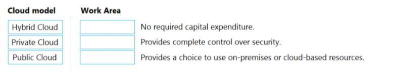 Microsoft Azure Fundamentals Question 28