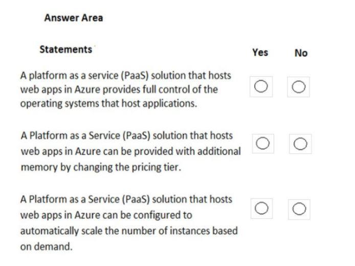 Microsoft Azure Fundamentals AZ-900 Question 31