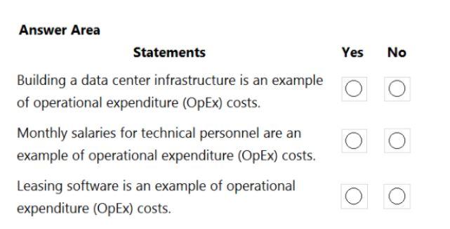Microsoft Azure Fundamentals AZ-900 Question 33