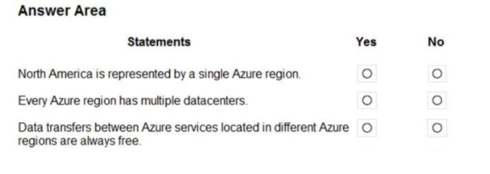 Microsoft Azure Fundamentals AZ-900 Question 35