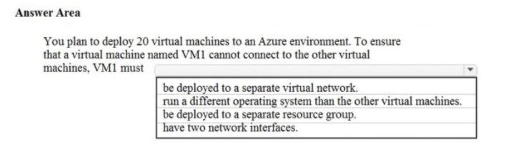 Microsoft Azure Fundamentals AZ-900 Question 40