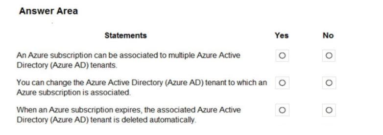 Microsoft Azure Fundamentals AZ-900 Question 51