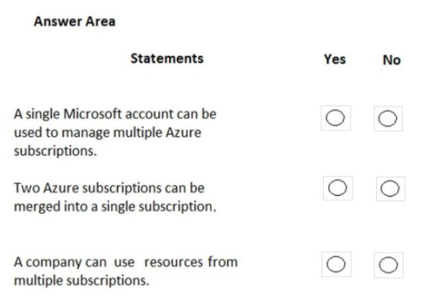 Microsoft Azure Fundamentals AZ-900 Question 55