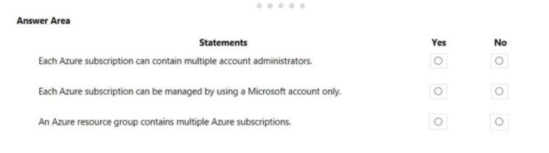 Microsoft Azure Fundamentals AZ-900 Question 59