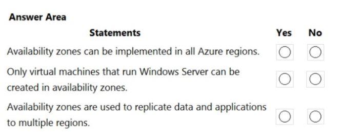 Microsoft Azure Fundamentals AZ-900 Question 60