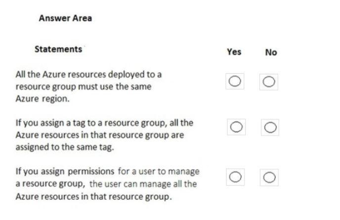 Microsoft Azure Fundamentals AZ-900 Question 66