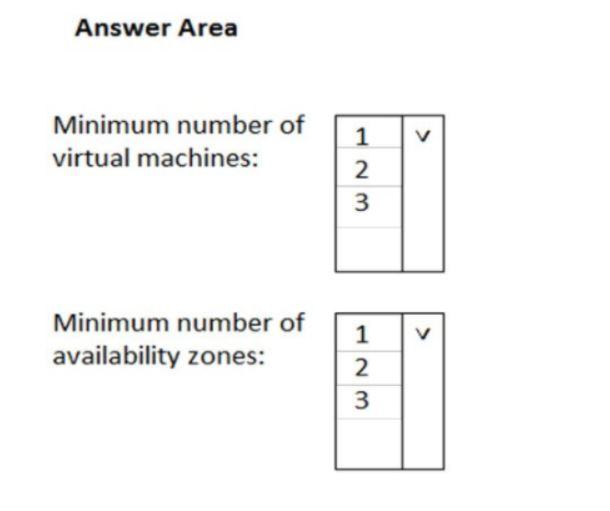 Microsoft Azure Fundamentals AZ-900 Question 68