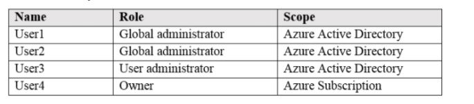 Microsoft Azure Administrator AZ-104 Question 2
