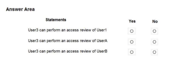 Microsoft Azure Administrator AZ-104 Question 7.2