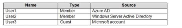Microsoft Azure Administrator AZ-104 Question 35
