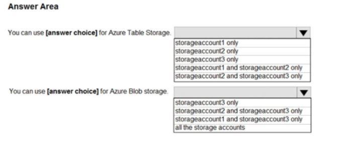 Microsoft Azure Administrator AZ-104 Question 48.1