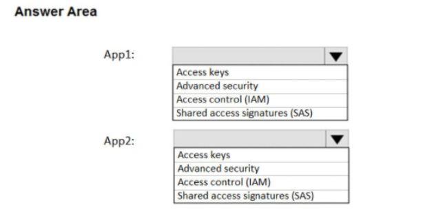 Microsoft Azure Administrator AZ-104 Question 50