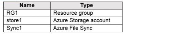 Microsoft Azure Administrator AZ-104 Question 52