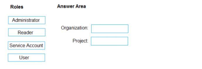 Microsoft Azure DevOps Engineer AZ-400 - Questions 17