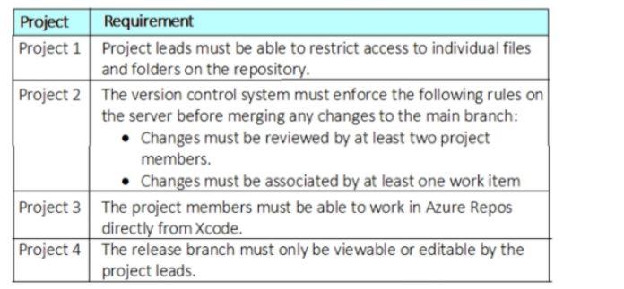 Microsoft Azure DevOps Engineer AZ-400 - Questions 21