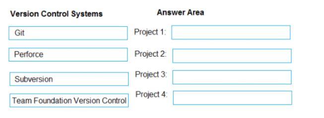 Microsoft Azure DevOps Engineer AZ-400 - Questions 21.1