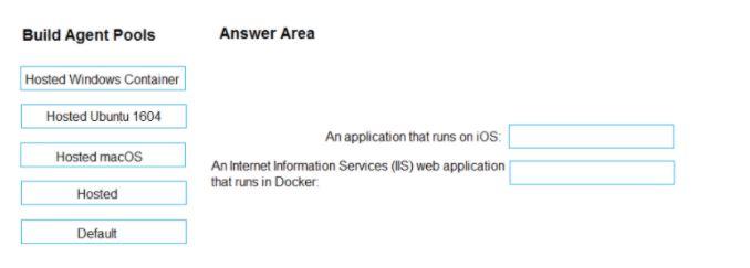 Microsoft Azure DevOps Engineer AZ-400 - Questions 24