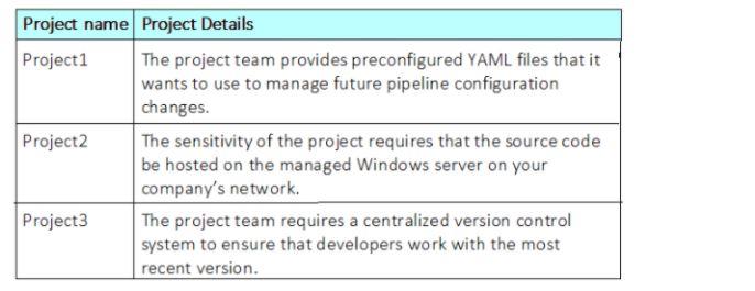 Microsoft Azure DevOps Engineer AZ-400 - Questions 32