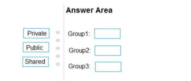 Microsoft Azure DevOps Engineer AZ-400 - Questions 42.1