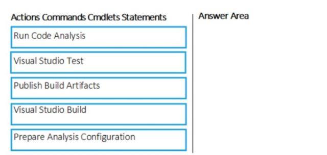 Microsoft Azure DevOps Engineer AZ-400 - Questions 53