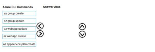 Microsoft Azure Developer AZ-204 Practice Exam Questions 12