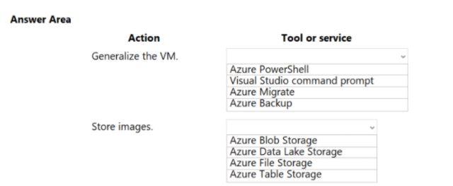 Microsoft Azure Developer AZ-204 Practice Exam Questions 28